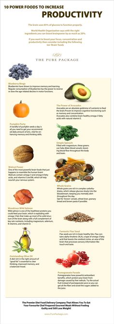10 Foods that Increase Productivity & Memory  The brain uses 85% of glucose to function properly. World Health Organization says with the right ingredients you can boost brainpower by as much as 20%. If you want to boost your focus, concentration and productivity then consider including the following ten 'Brain' foods.  #Energy #Foods #brain