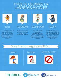 Algunos tipos de usuarios en Redes Sociales #infografia #infographic #socialmedia