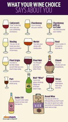 What your wine choice #wine #vino #winelovers