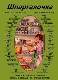 Сколько грамм в столовой ложке и граненом стакане.Кулинария,скорая кулинарная помощь. Хозяйке на заметку.
