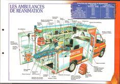 Fire engine AR Ambulance de Réanimation Renault Master FICHE Pompier FIREFIGHTER | eBay