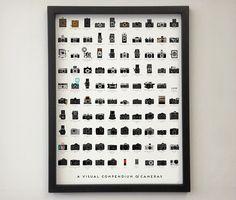 A Visual Compendium of Cameras - $22