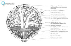 tree sphere - Google Search