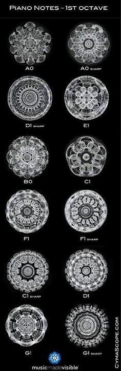 Tattoo geometric mandala sacred geometry golden ratio 29 ideas for 2019 Kalender Design, Sacred Geometry Art, Geometry Tattoo, Sacred Geometry Patterns, Golden Ratio, Music Tattoos, Flower Of Life, Trendy Tattoos, Music Notes