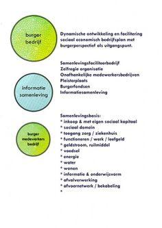 basis+burgerbedrijf+samenlevingsbasis