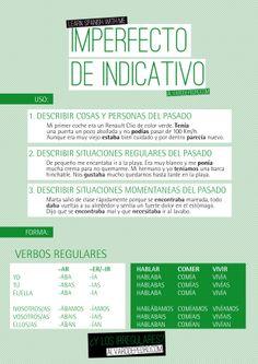 Recurso para practicar el Imperfecto de subjuntivo. ¿Para qué usamos este tiempo verbal?  Grammar resource for Spanish verbs.