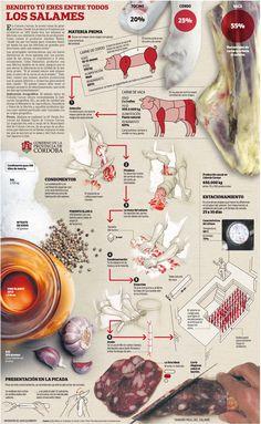 Receta del salame de Colonia Caroya | Noticias al instante desde LAVOZ.com.ar | La Voz