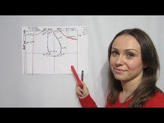 Jak uszyć sukienkę w stylu retro Jak obliczyć materiał, który będzie potrzebny część 1 - YouTube