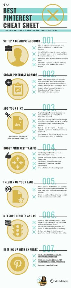 MASTER PINTEREST SOCIAL MEDIA MARKETING FOR YOUR BUSINESS (75 POINT CHECKLIST)