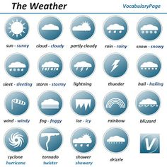 vocabularypage: Weather Vocabulary