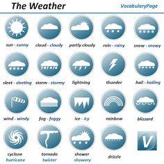 vocabularypage: Weather Vocabulary