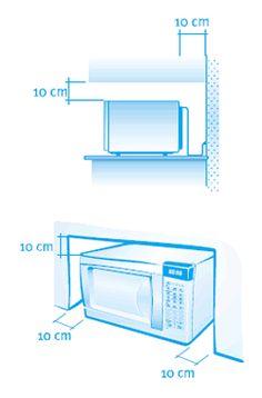 instalacao microondas - espaçamento mínimo