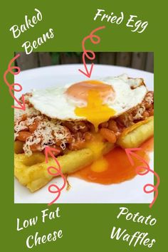 I am always looking for Slimming World breakfast ideas that are quick and easy. This is one of my new favourites as this breakfast recipe is ready in 5 minutes so great for busy people. Check out my blog for loads more Slimming World recipes. #SlimmingWorldbreakfasts Vegetarian Breakfast, Vegetarian Dinners, Healthy Breakfast Recipes, Breakfast Ideas, Healthy Recipes, Slimming World Breakfast, Breakfast Waffles, Quick And Easy Breakfast, Slimming World Recipes