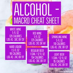 Learn how to track your macros accurately while still being able to let loose and get your drink on with thes handy Alcohol Macro Cheat Sheet from LCK. Macro Nutrition, Fitness Nutrition, Macro Food List, Macro Meal Plan, Macro Friendly Recipes, Macro Recipes, Reverse Dieting, Food Tracking, Best Alcohol