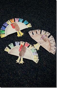 Skip counting turkey