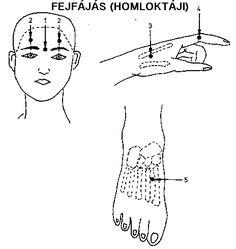 Színpunktúra