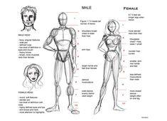 인체 드로잉, 크로키 팁 :: 자료 찾기 팁/사이트/사진 등 : 네이버 블로그