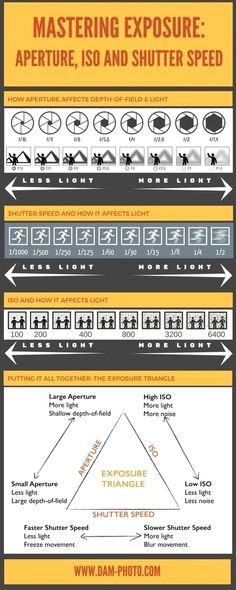 Cheat Sheets nikon photography tips,cheat sheets nikon fotografie tipps, Dslr Photography Tips, Photography Cheat Sheets, Photography Challenge, Photography Lessons, Photography Business, Photography Tutorials, Creative Photography, Digital Photography, Amazing Photography