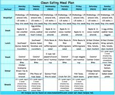 clean eating Meal plan. Quick easy meal plan that anyone can follow! www.melaniemitro.com