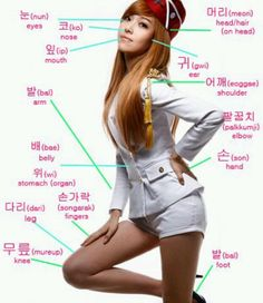 Body part fun with Jessica of SNSD! :) <3