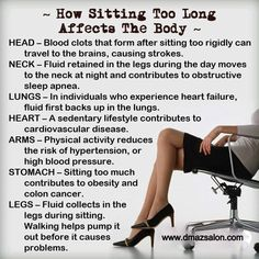 How sitting too long affects the body.