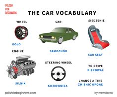 In Autumn we change tires in Poland, so learn some car vocabulary for Polish…