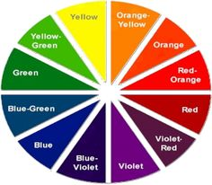 Selecting your color schemes