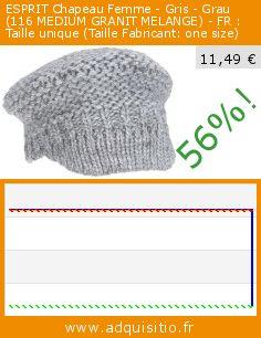 ESPRIT Chapeau Femme - Gris - Grau (116 MEDIUM GRANIT MELANGE) - FR : Taille unique (Taille Fabricant: one size) (Vêtements). Réduction de 56%! Prix actuel 11,49 €, l'ancien prix était de 26,08 €. http://www.adquisitio.fr/esprit/chapeau-femme-gris-grau