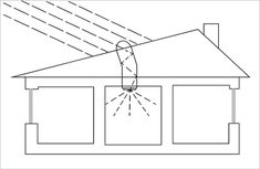 A diagram of a home where a light tube provides light to a room without windows.