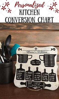 I need this in my kitchen! I am always looking up conversions on my phone and having this measurement conversion chart in the kitchen would be quicker and easier.  Would make a great gift too! #ad