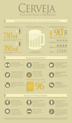 Infographic - Cerveja e Saúde                                                                                                                                                      Mais
