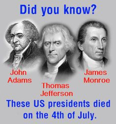 4th of July Trivia and Games