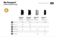 Jak zrobić kopię zapasową danych i jak dbać o bezpieczeństwo danych w domu i podróży?   http://dorota.in/bezpieczenstwo-danych-jak-zapobiegac-utracie-danych/  #data #dane #backup
