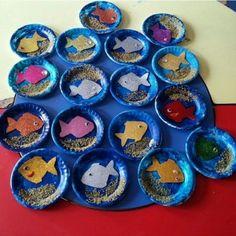 Paper plate aquarium craft | funnycrafts | Aquarium craft ideas | Pinterest & Paper plate aquarium craft | funnycrafts | Aquarium craft ideas ...