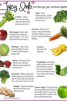 Paleo fruit and veggies Juicing