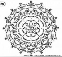 36 Ideas Crochet Dress Diagram Patrones For 2019 Crochet Potholders, Crochet Doily Patterns, Crochet Tablecloth, Crochet Diagram, Crochet Chart, Crochet Doilies, Crochet Flowers, Crochet Stitches, Crochet Round