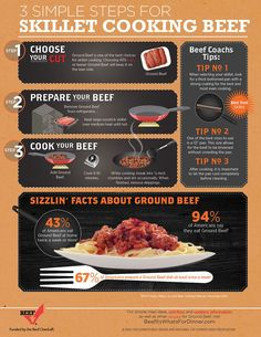 When skillet cooking with Ground Beef, the possibilities are endless. In a matter of minutes, you'll have an affordable, mouth-watering meal on the table the whole family will enjoy.