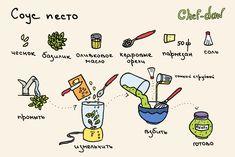 chef_daw_sous_pesto