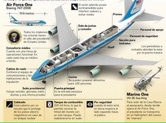 air force one diagram submited images