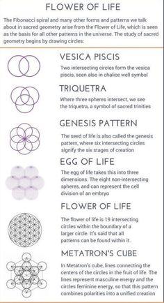 [no title] Sacred Geometry Meanings, Sacred Geometry Patterns, Sacred Geometry Tattoo, Geometry Shape, Geometric Patterns, Spiritual Symbols, Ancient Symbols, Mayan Symbols, Viking Symbols