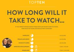 Exactly How Long It Takes To Binge Watch Your Favorite Shows — Design News | Apartment Therapy