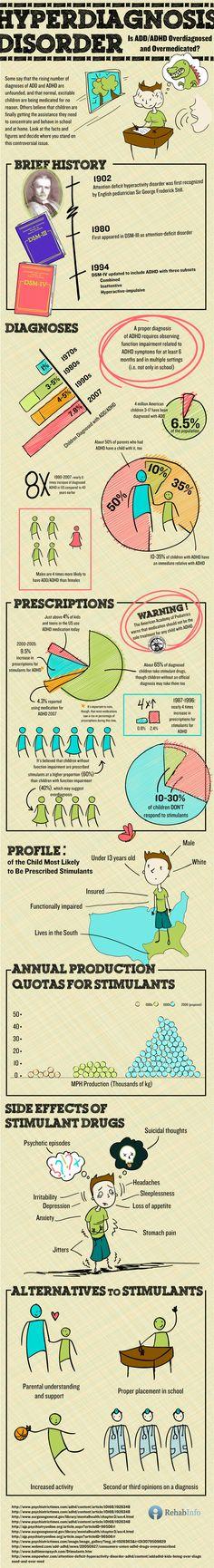 Hyperdiagnosis disorder #infographic