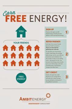 Save on your Electric bill!