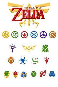 The Legend of Zelda symbols