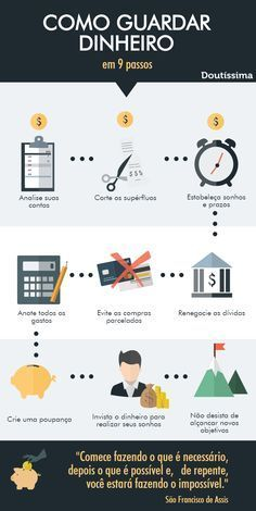 infografico economizar dinheiro - Pesquisa Google Financial Tips, Life Organization, Success, Money Tips, Win Money, Better Life, Album, Personal Development, Digital Marketing