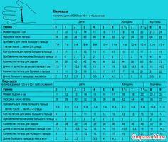 Таблица для вязания варежек - Вязание - Страна Мам