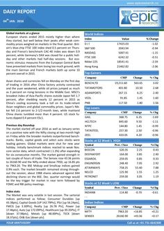 Epic research special report of 4 jan 2016  Epic Research is expertise in serving Stock Market recommendations generated by the experienced research team whose technical analysis is best for all the segments of the Indian share market and Global market.