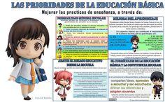 Las prioridades de la Educación Básica                                                                                                                                                      Más