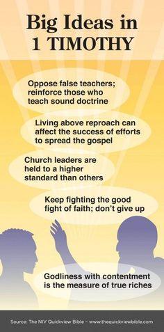 Big Ideas in 1 Timothy