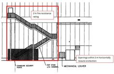 buildings type I or II construction require minimum fire-resistive rating of 2 hours for stair enclosures